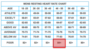 """<img src=""""Heart-Rate-Table-February-2014.png"""" alt=""""Netfit Heart Rate Table -February 2014"""">"""