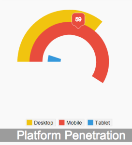 """<img src=""""Platform-Access-in-South-Africa-January-2014.png"""" alt=""""Platform Access in South Africa - January 2014"""">"""