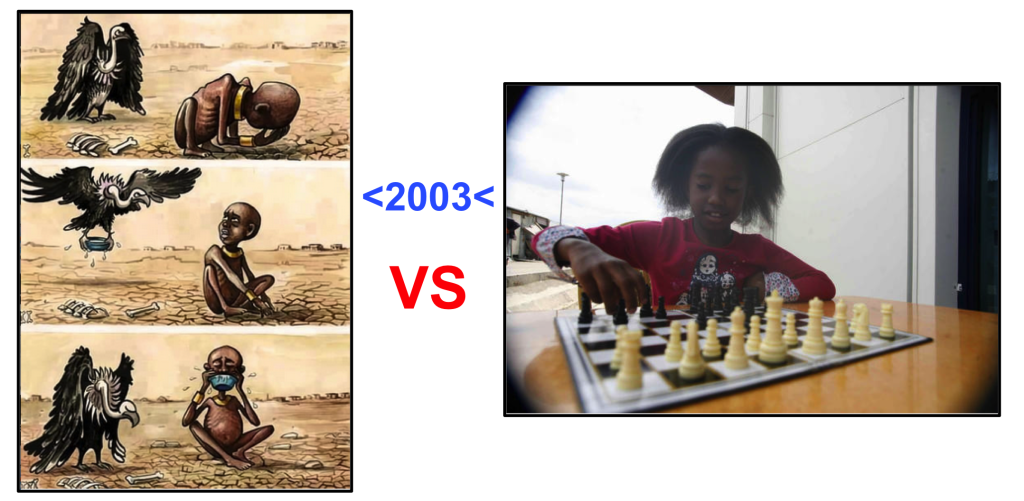 "<img src=""Africa-Then-and-Now.png"" alt=""Africa - Then and Now"">"